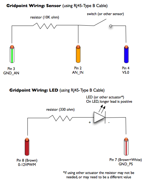 Gridpoint-Wiring-Diagrams